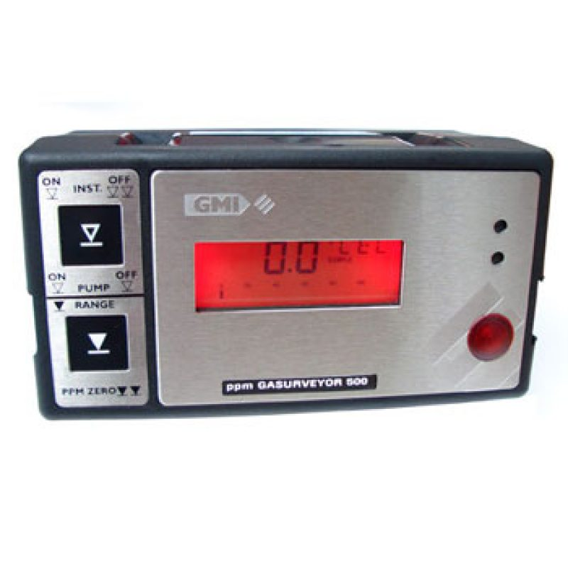 Gas Utility Portable Gas Detectors